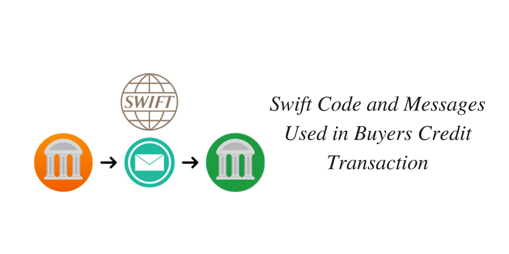 SWIFT Codes for Banks in China